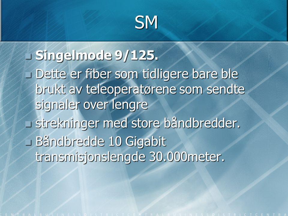 SM Singelmode 9/125. Dette er fiber som tidligere bare ble brukt av teleoperatørene som sendte signaler over lengre.
