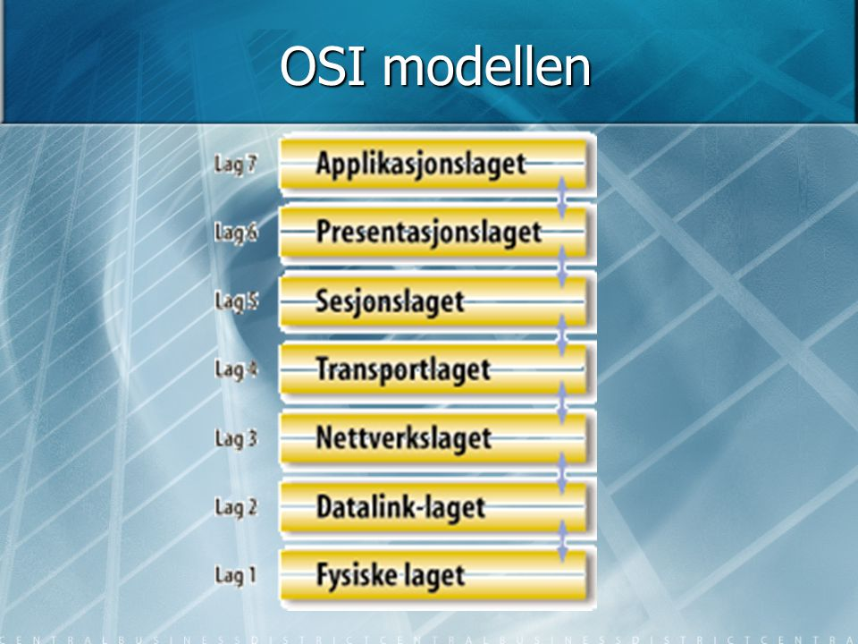 OSI modellen