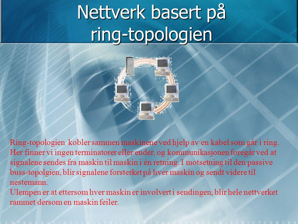 Nettverk basert på ring-topologien