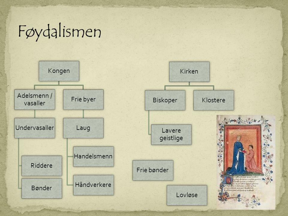 Føydalismen Kongen Adelsmenn / vasaller Undervasaller Riddere Bønder