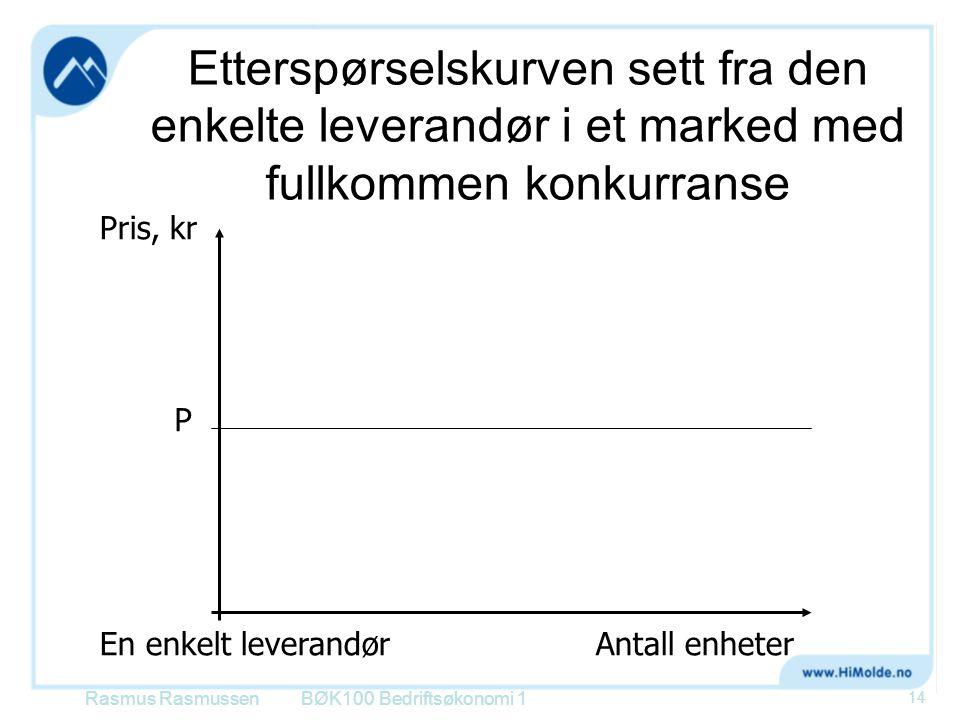 Etterspørselskurven sett fra den enkelte leverandør i et marked med fullkommen konkurranse