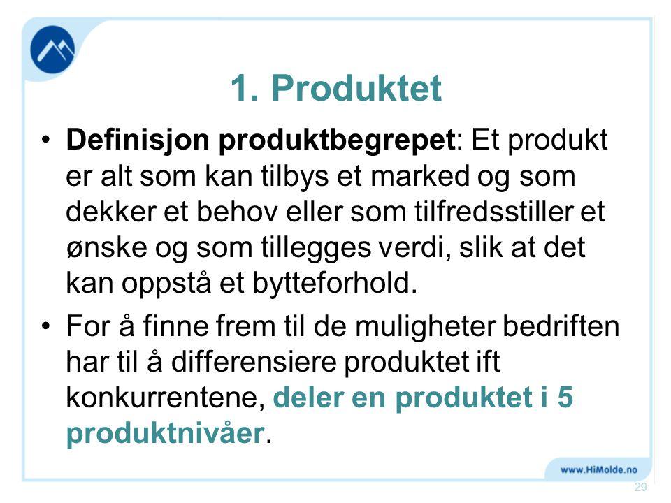 1. Produktet
