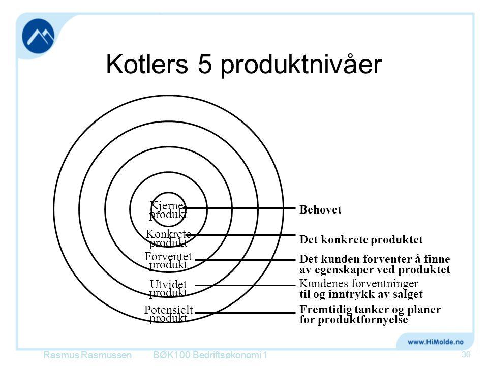 Kotlers 5 produktnivåer