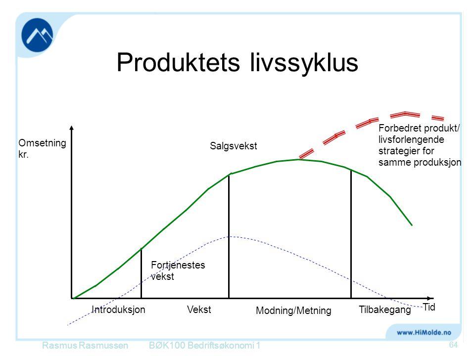 Produktets livssyklus