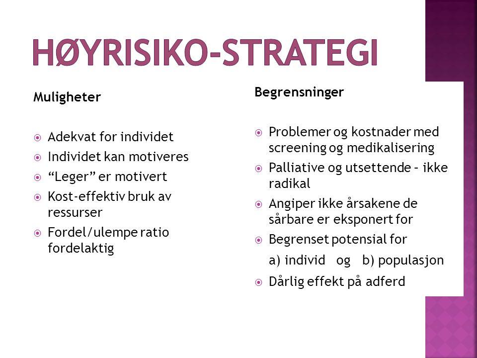 Høyrisiko-strategi Begrensninger Muligheter