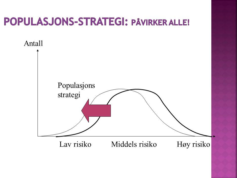 Populasjons-strategi: Påvirker alle!
