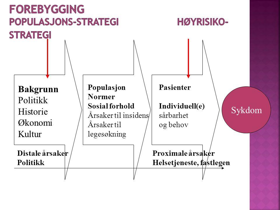 Forebygging Populasjons-strategi Høyrisiko-strategi