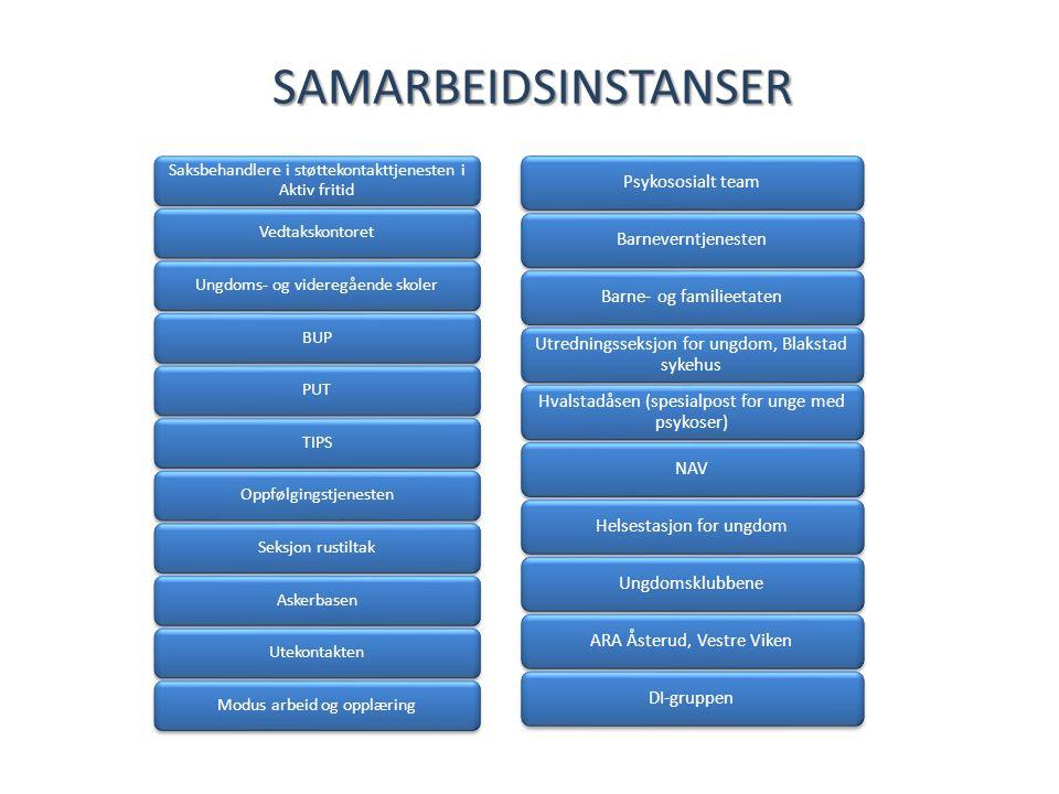 SAMARBEIDSINSTANSER Psykososialt team Barneverntjenesten