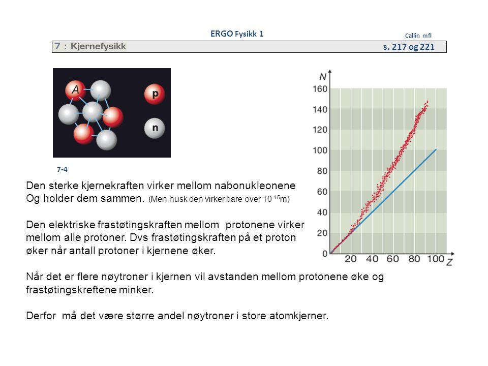 Den sterke kjernekraften virker mellom nabonukleonene