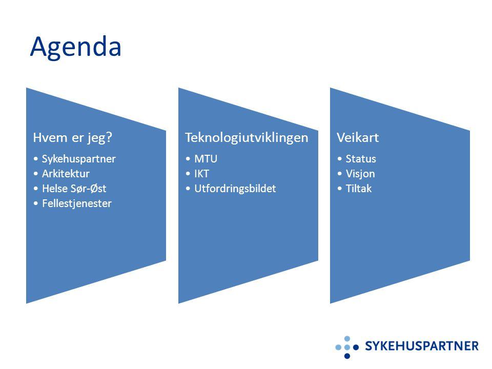 Agenda Hvem er jeg Teknologiutviklingen Veikart Sykehuspartner