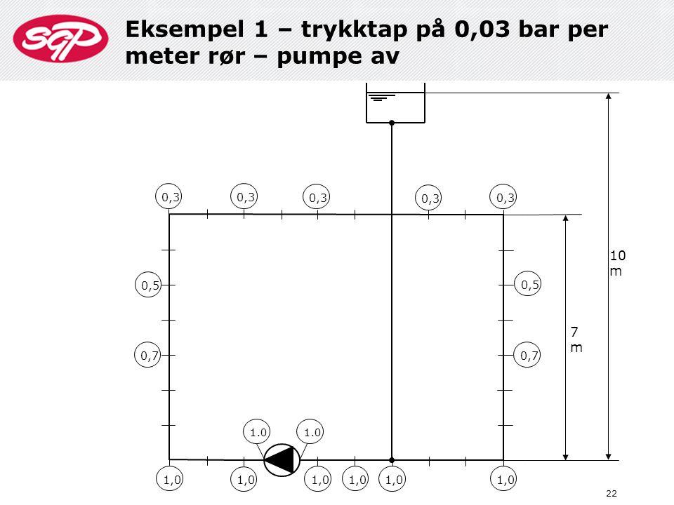 Eksempel 1 – trykktap på 0,03 bar per meter rør – pumpe av