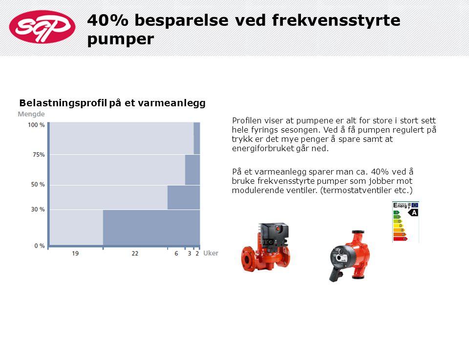 40% besparelse ved frekvensstyrte pumper