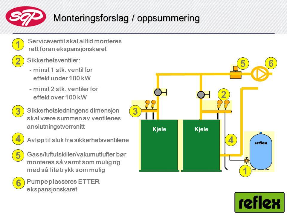 Monteringsforslag / oppsummering