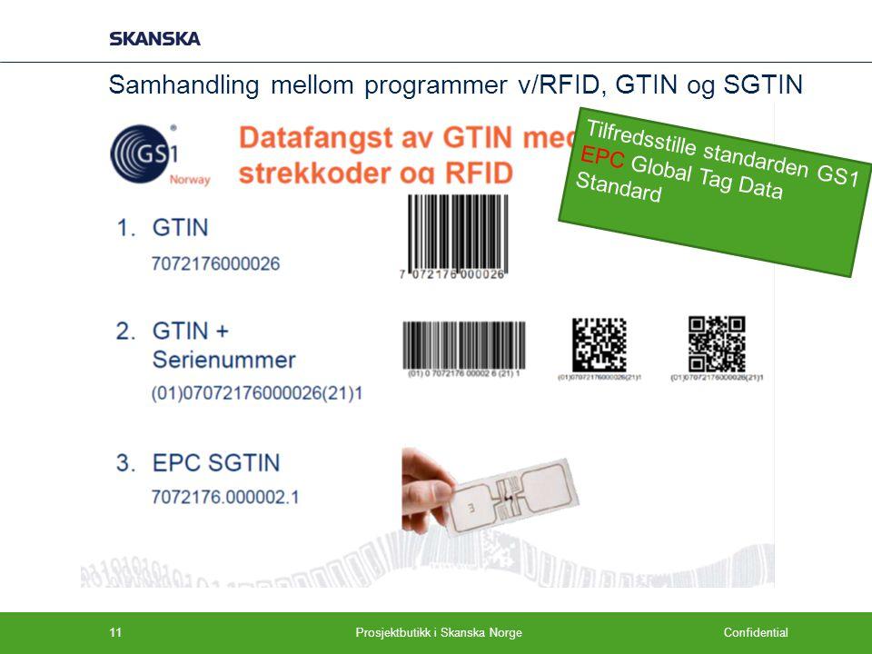 Samhandling mellom programmer v/RFID, GTIN og SGTIN