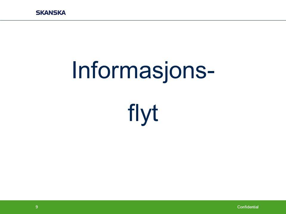 Informasjons- flyt