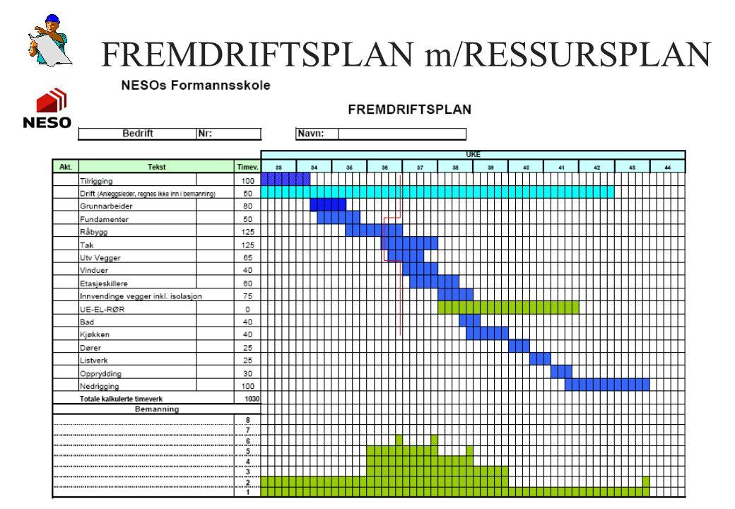 FREMDRIFTSPLAN m/RESSURSPLAN