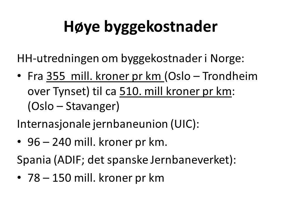 Høye byggekostnader HH-utredningen om byggekostnader i Norge: