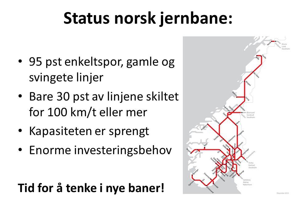Status norsk jernbane: