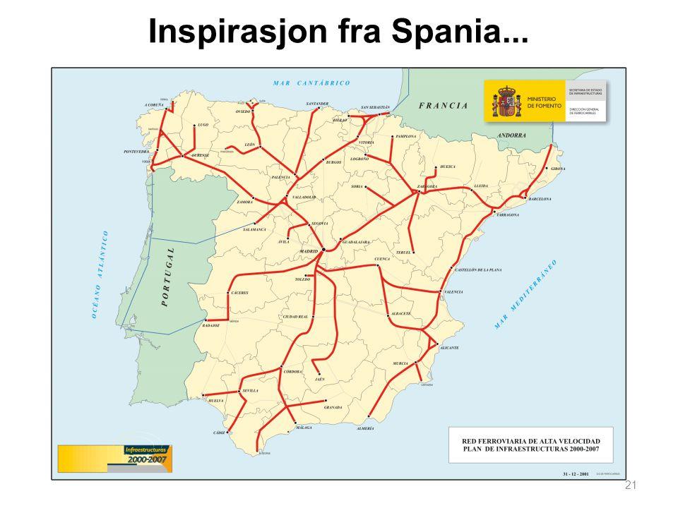 Inspirasjon fra Spania...