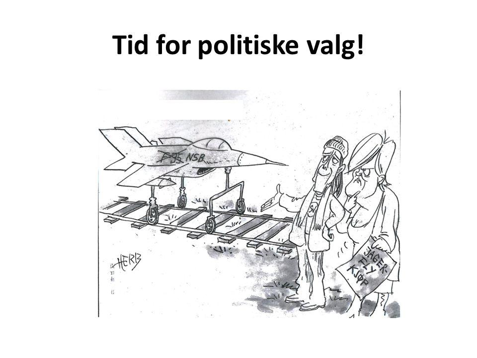 Tid for politiske valg!