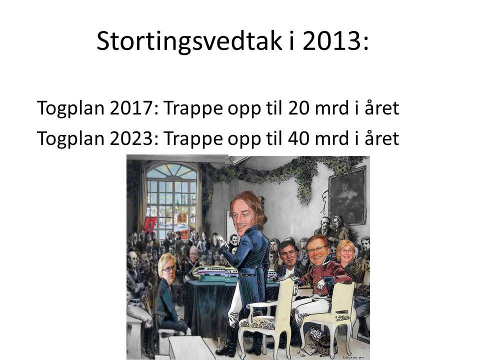 Stortingsvedtak i 2013: Togplan 2017: Trappe opp til 20 mrd i året