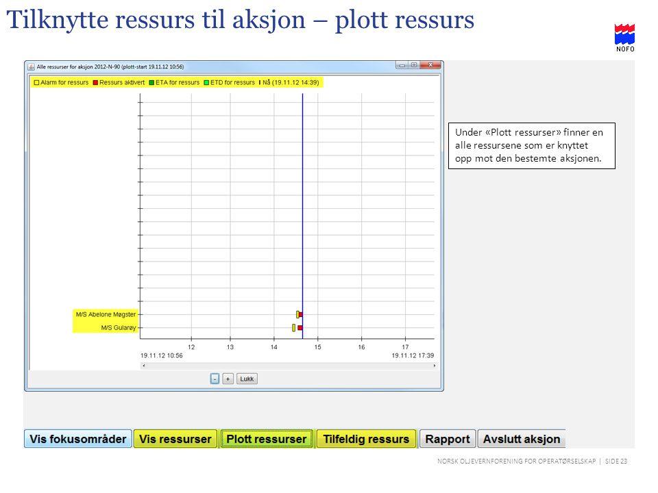 Tilknytte ressurs til aksjon – plott ressurs
