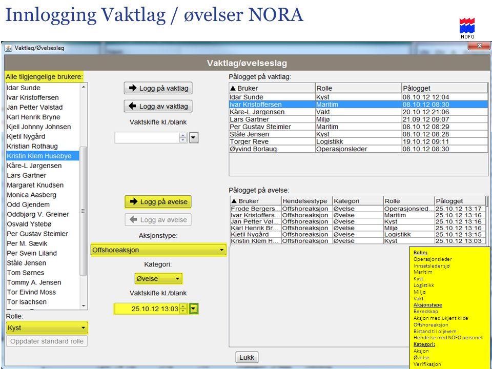 Innlogging Vaktlag / øvelser NORA