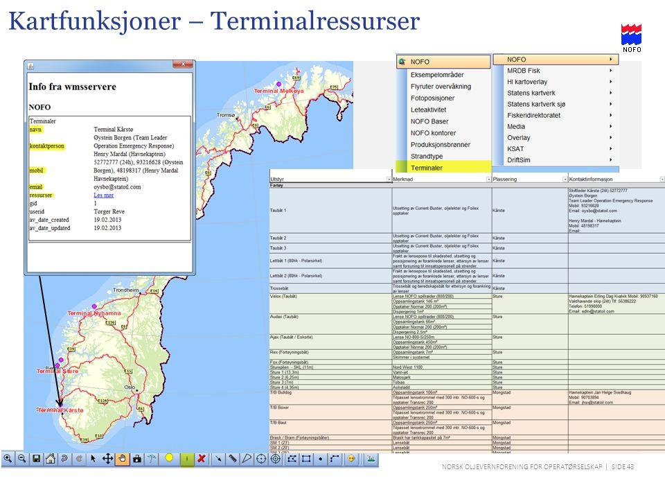 Kartfunksjoner – Terminalressurser