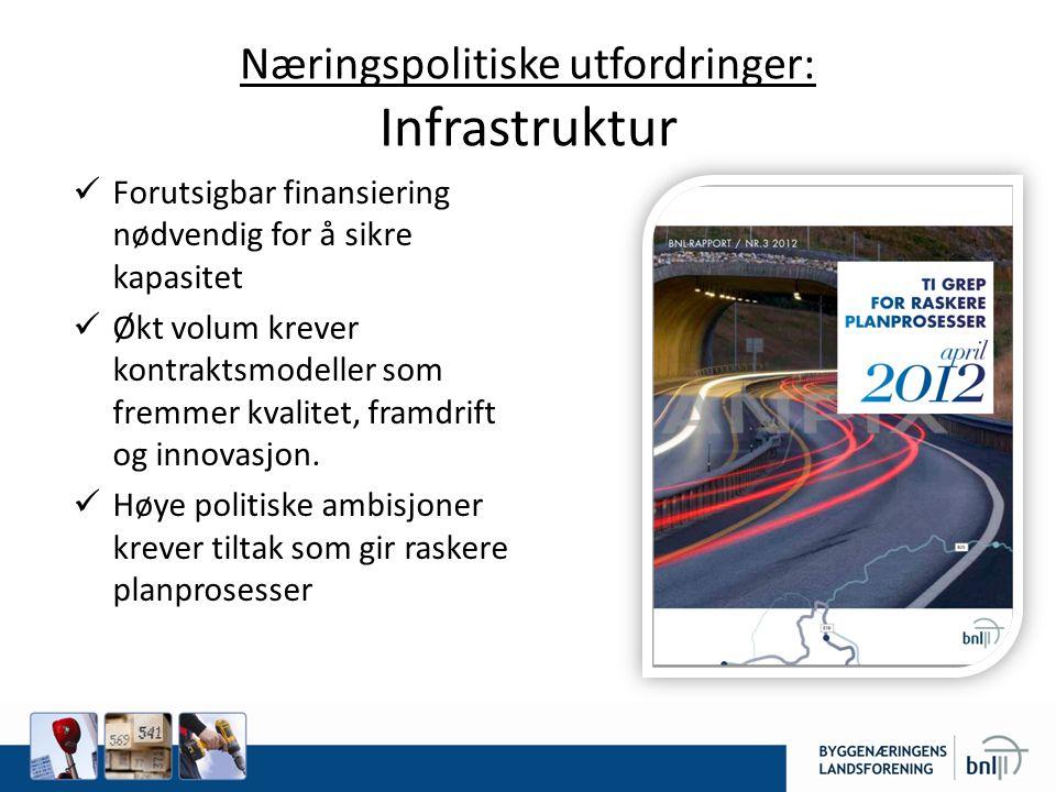 Næringspolitiske utfordringer: Infrastruktur