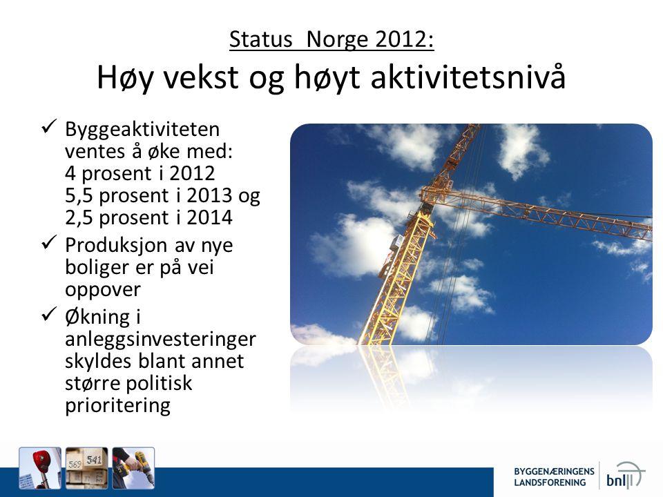 Status Norge 2012: Høy vekst og høyt aktivitetsnivå