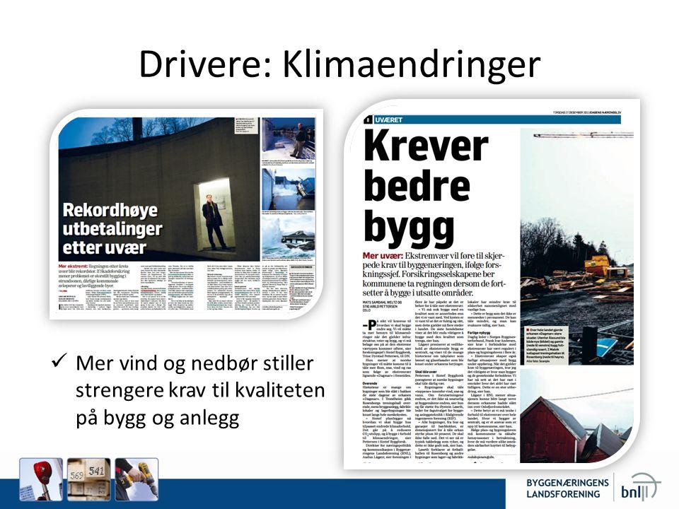 Drivere: Klimaendringer