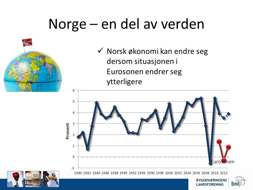 Norge – en del av verden Norsk økonomi kan endre seg dersom situasjonen i Eurosonen endrer seg ytterligere.