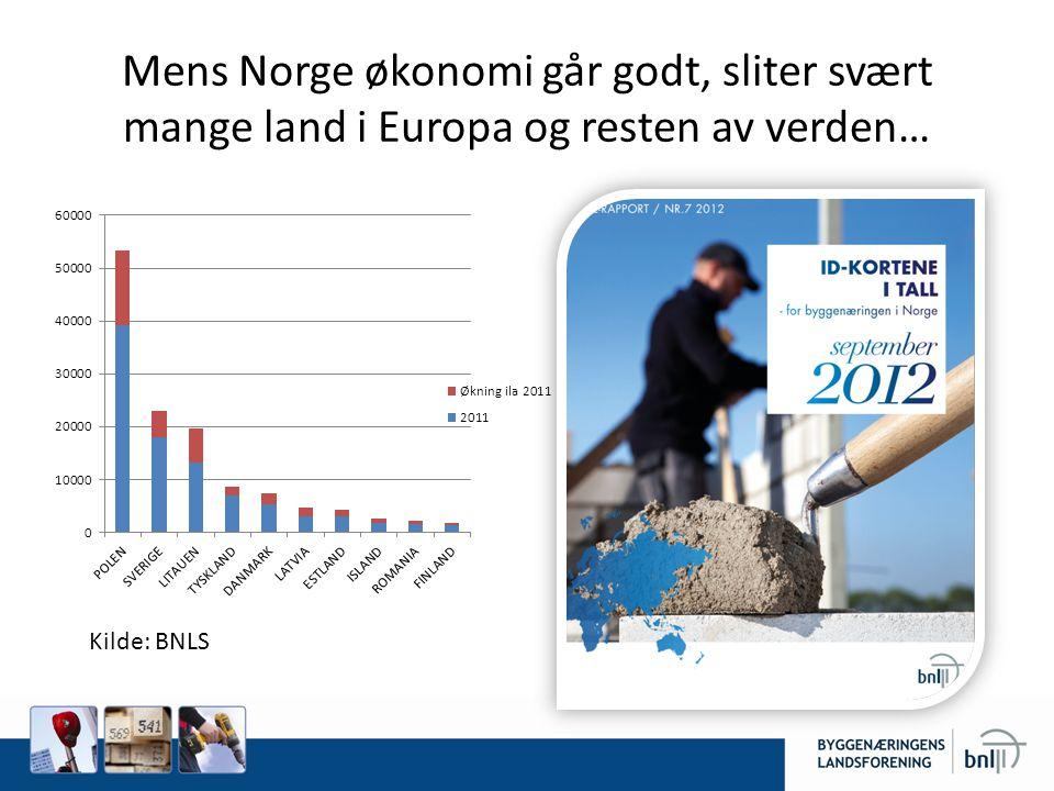 Mens Norge økonomi går godt, sliter svært mange land i Europa og resten av verden…