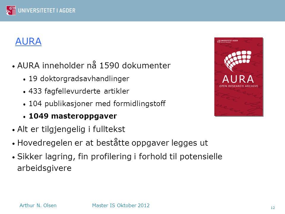 AURA AURA inneholder nå 1590 dokumenter