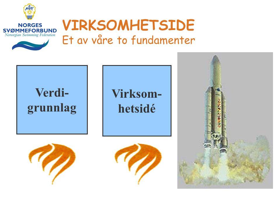 VIRKSOMHETSIDE Et av våre to fundamenter