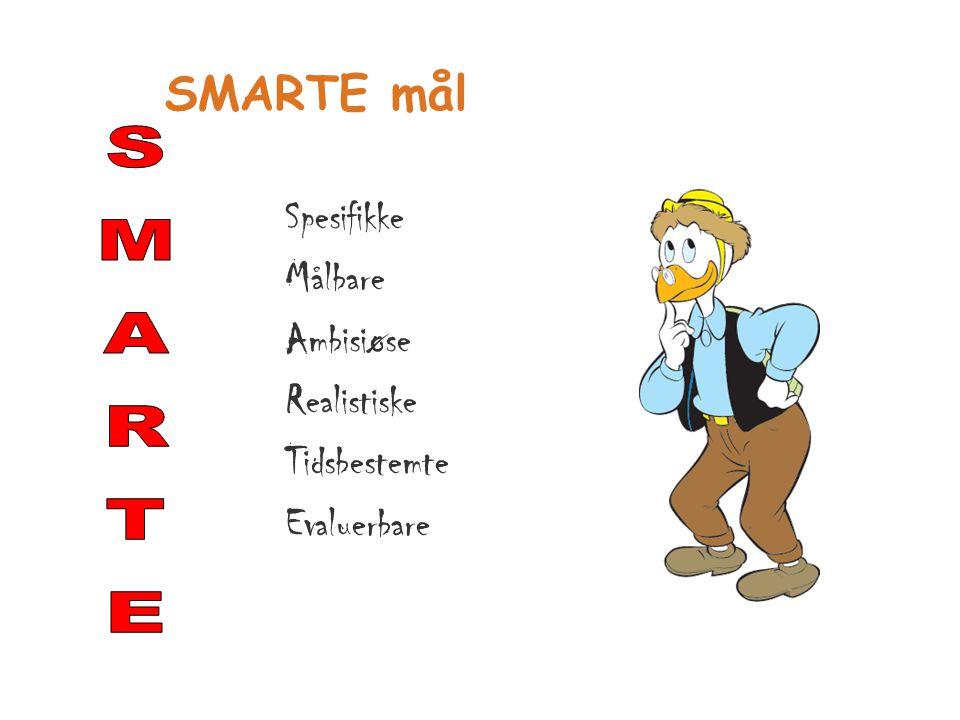 SMARTE mål SMARTE Spesifikke Målbare Ambisiøse Realistiske
