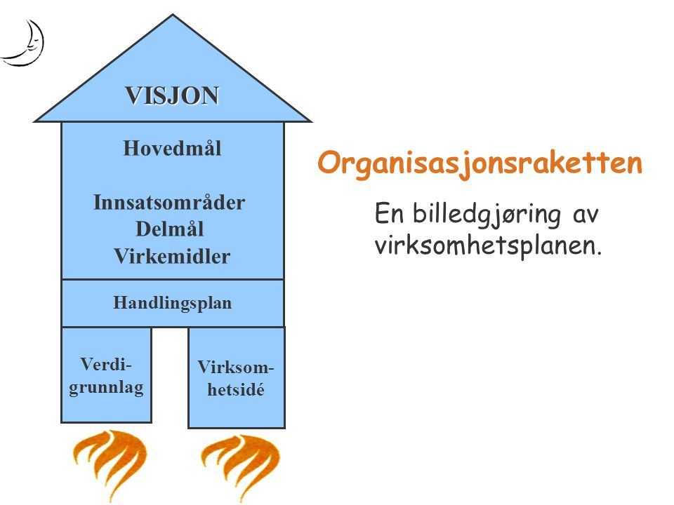 Organisasjonsraketten