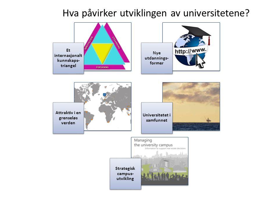 Hva påvirker utviklingen av universitetene