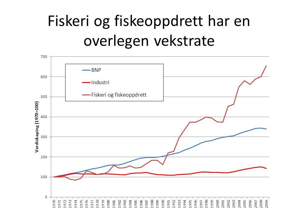 Fiskeri og fiskeoppdrett har en overlegen vekstrate