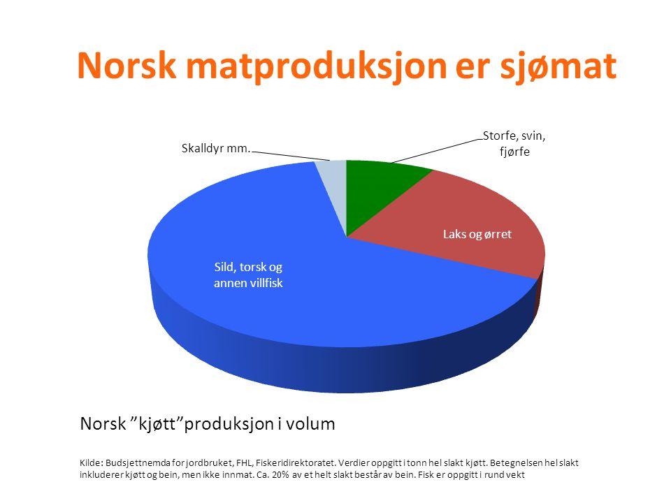 Norsk matproduksjon er sjømat