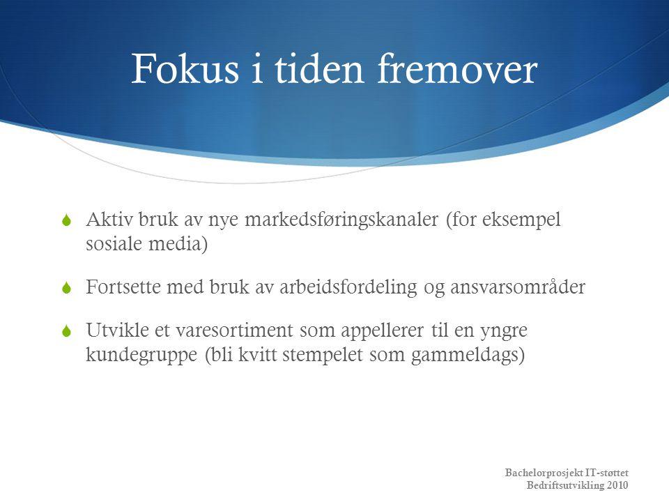 Fokus i tiden fremover Aktiv bruk av nye markedsføringskanaler (for eksempel sosiale media)