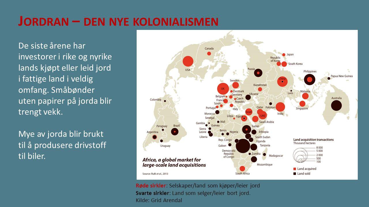 Jordran – den nye kolonialismen