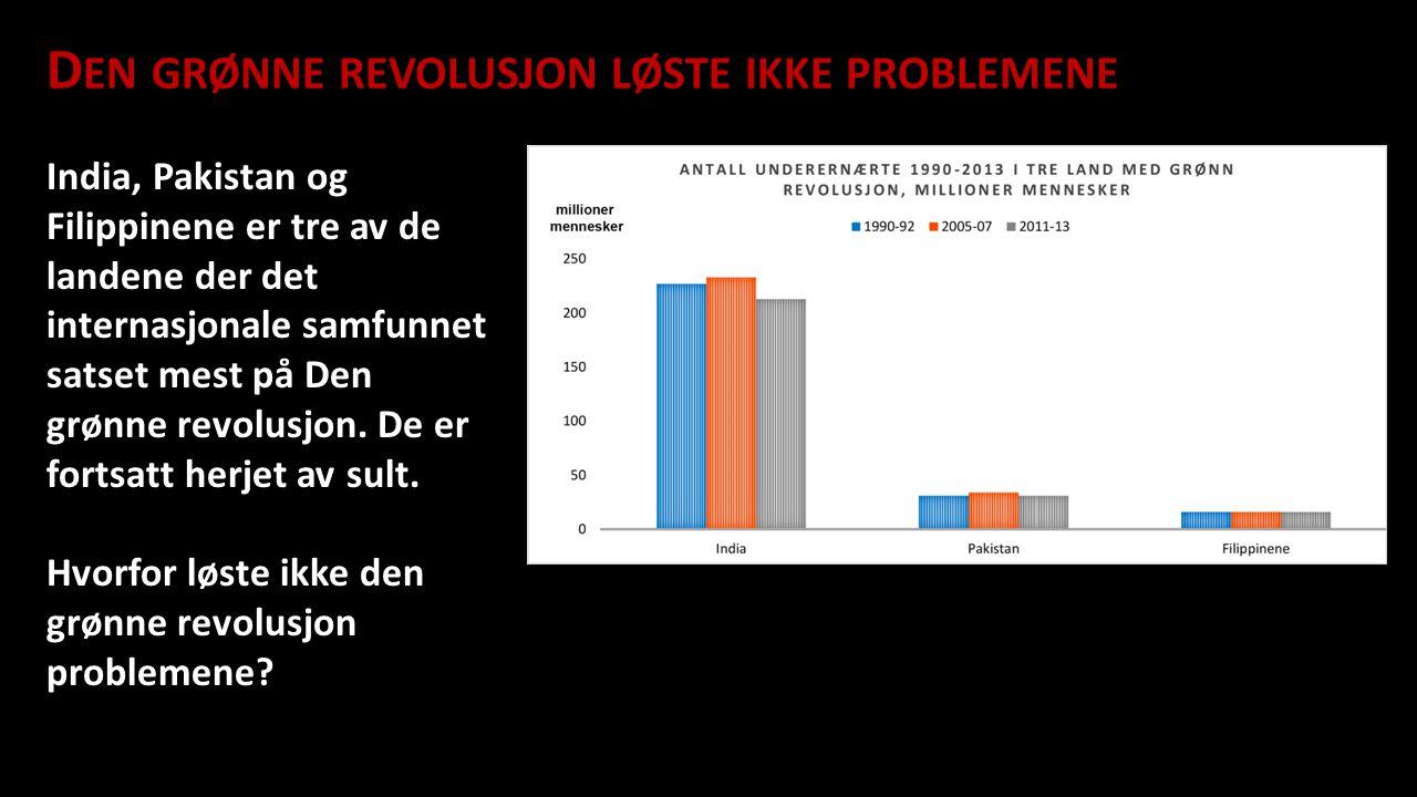 Den grønne revolusjon løste ikke problemene
