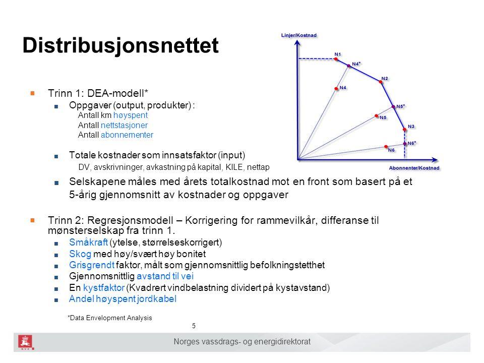 Distribusjonsnettet Trinn 1: DEA-modell*