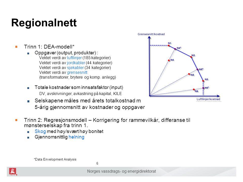 Regionalnett Trinn 1: DEA-modell*
