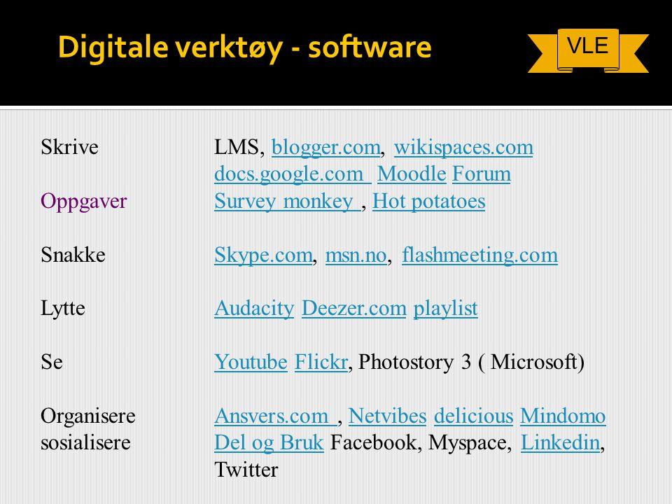 Digitale verktøy - software