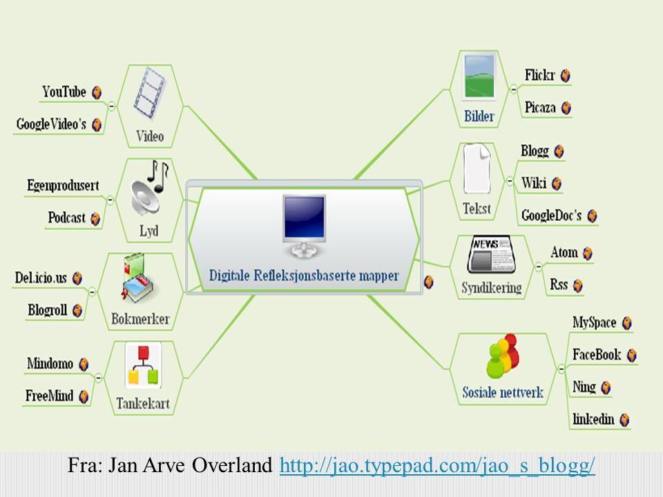 Fra: Jan Arve Overland http://jao.typepad.com/jao_s_blogg/