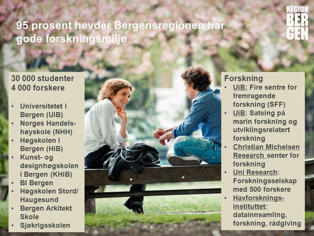 95 prosent hevder Bergensregionen har gode forskningsmiljø