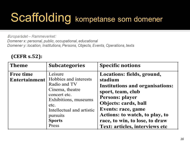 Scaffolding kompetanse som domener