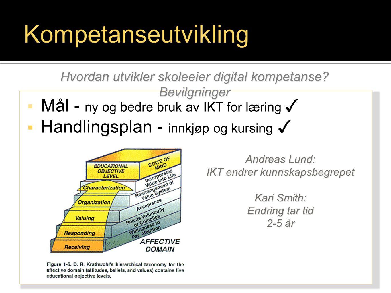 Kompetanseutvikling Mål - ny og bedre bruk av IKT for læring ✓